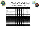 1 st faa nasa workshop group discussions