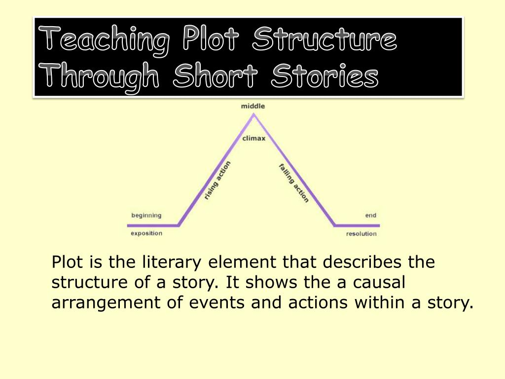 PPT - Journal Writing PowerPoint Presentation - ID:6692481
