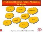 traditional hospital fatigue mitigation strategies
