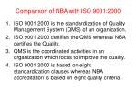 comparison of nba with iso 9001 2000