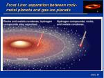 frost line separation between rock metal planets and gas ice planets