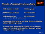 results of radioactive decay dating