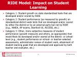 ride model impact on student learning