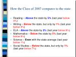 how the class of 2007 compares to the state