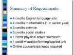 summary of requirements