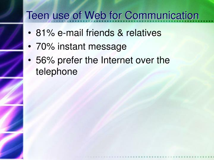 Teen use of Web for Communication