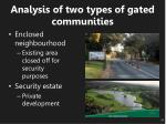 analysis of two types of gated communities