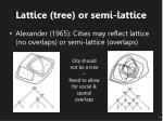 lattice tree or semi lattice