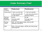 costs summary chart