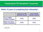 postdoctoral f32 recipients outcomes