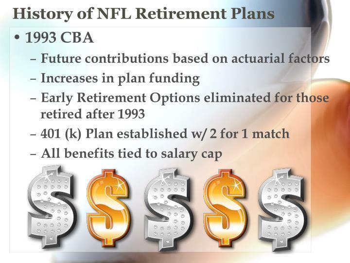 History of NFL Retirement Plans