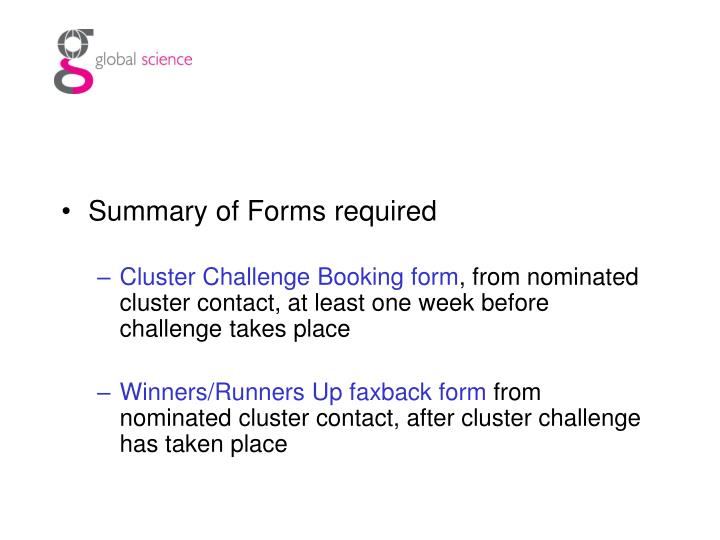 Summary of Forms required