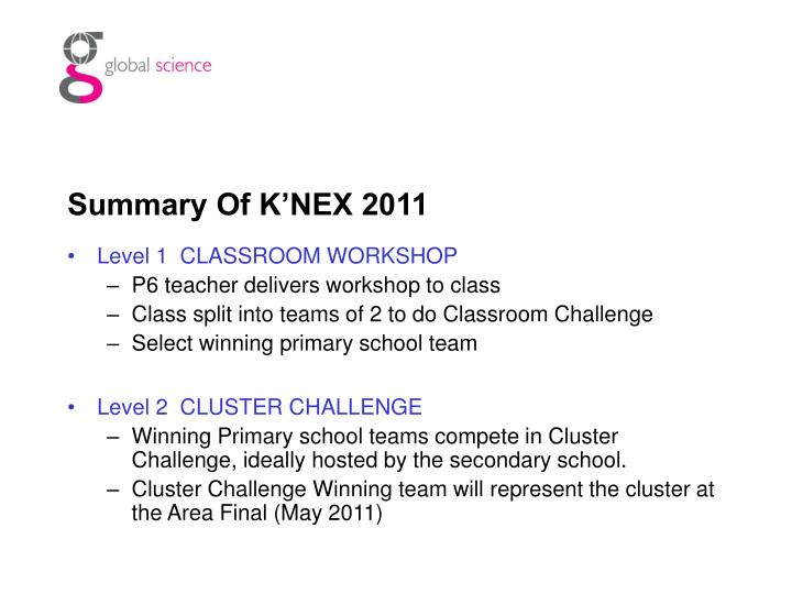 Summary Of K'NEX 2011