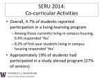 seru 2014 co curricular activities