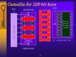 camellia for 128 bit keys