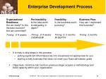 enterprise development process