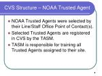 cvs structure noaa trusted agent