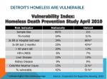 detroit s homeless are vulnerable