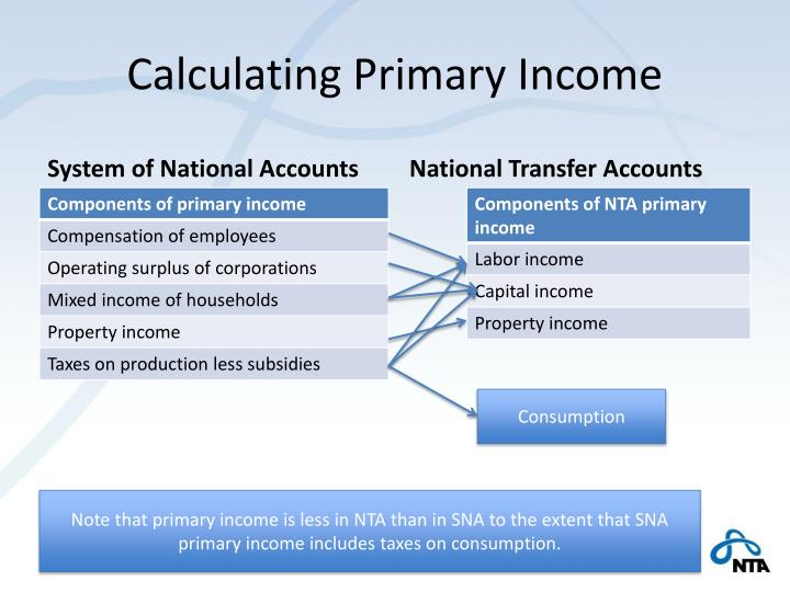 Calculating Primary Income