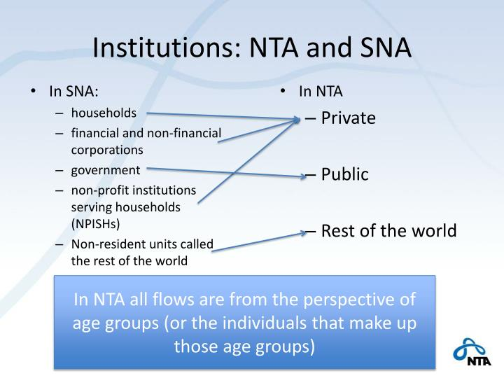 Institutions: NTA and SNA