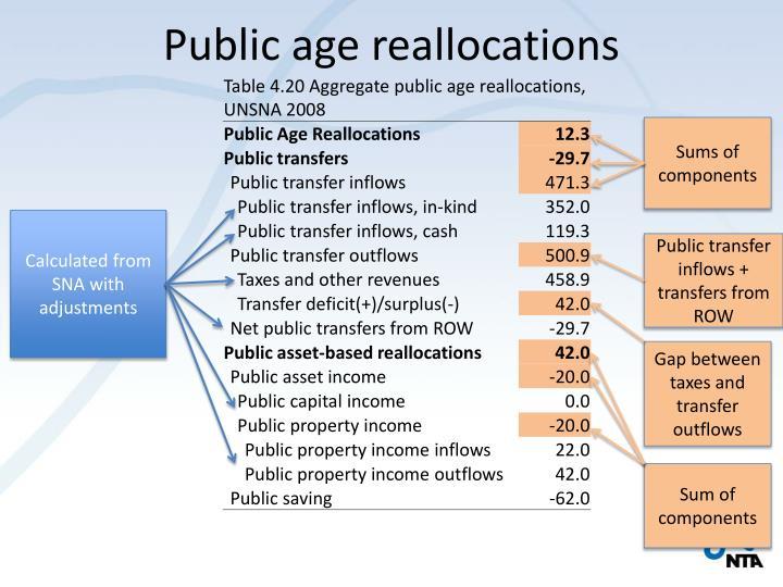 Public age reallocations