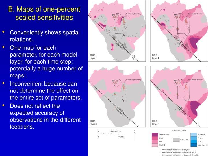 B. Maps of one-percent scaled sensitivities
