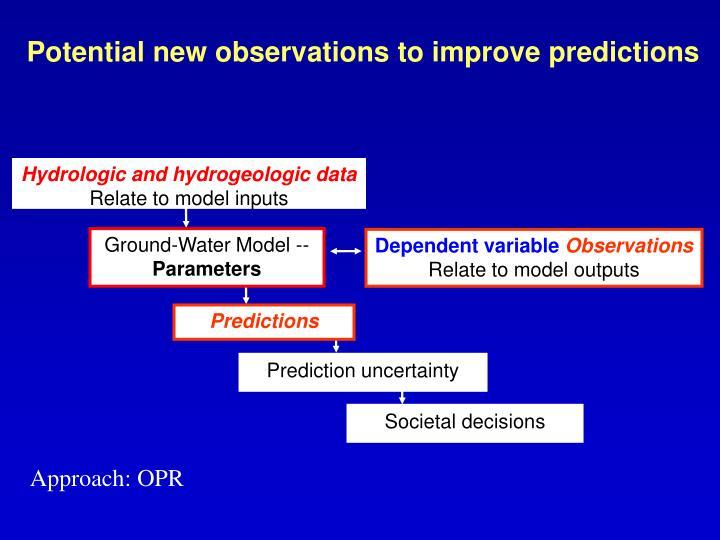 Hydrologic and hydrogeologic data