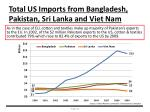 total us imports from bangladesh pakistan sri lanka and viet nam