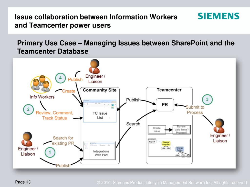 PPT - Teamcenter's Community Collaboration PowerPoint
