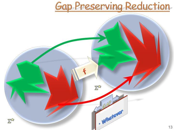 Gap Preserving Reduction