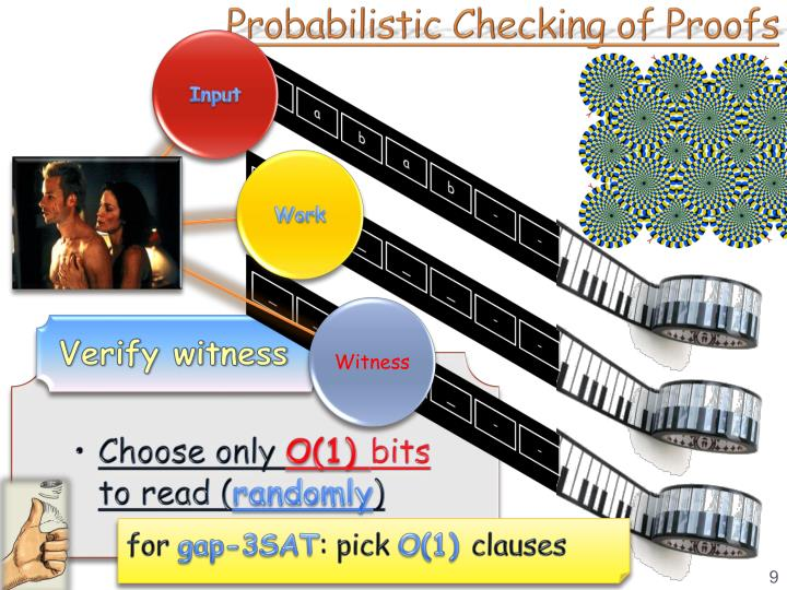 Probabilistic Checking of Proofs