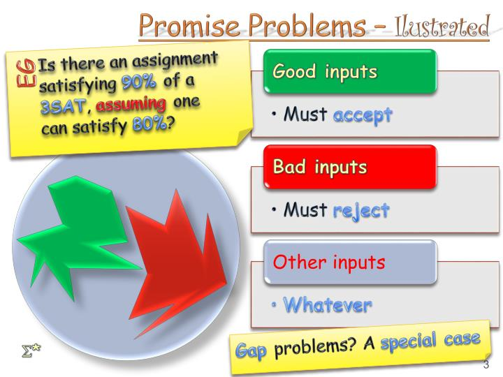 Promise problems ilustrated