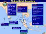 civilian relief operations
