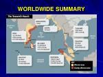 worldwide summary