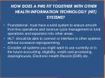 how does a pms fit together with other health information technology hit systems