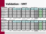 validation vmt