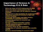 importance of science technology r d data