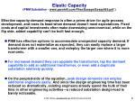 elastic capacity pnm substation www parshift com files essays essay069 pdf