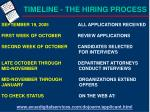timeline the hiring process