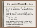 the current market position