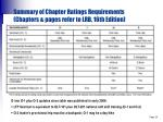 summary of chapter ratings requirements chapters pages refer to lrb 16th edition