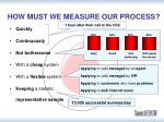 how must we measure our process