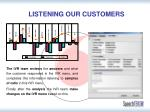 listening our customers