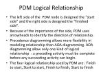 pdm logical relationship