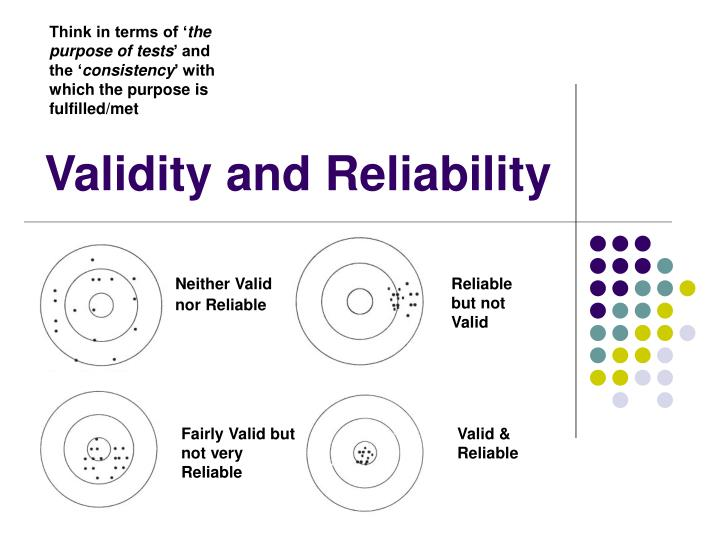 analysis of validity and reliability of intelligence assessments This lesson will introduce you to the qualities of good assessments: reliability, standardization, validity, and practicality 4 qualities of good assessments 'ugh.