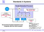 standards in systems
