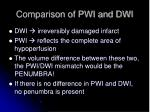 comparison of pwi and dwi