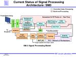 current status of signal processing architecture sm3