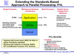 extending the standards based approach to parallel processing pvl