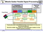 missile seeker parallel signal processing